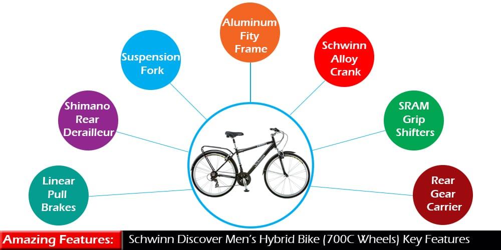 Key features of the Schwinn Discover Men's Hybrid Bike