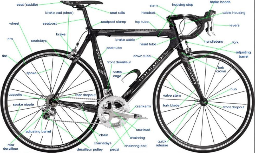 Best Hybrid Bikes For Men features
