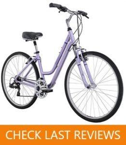 Diamondback Vital 2 reviews